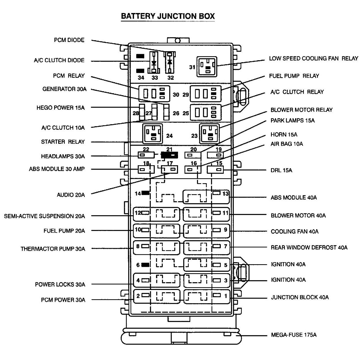 2001 ford f350 ac relay location html