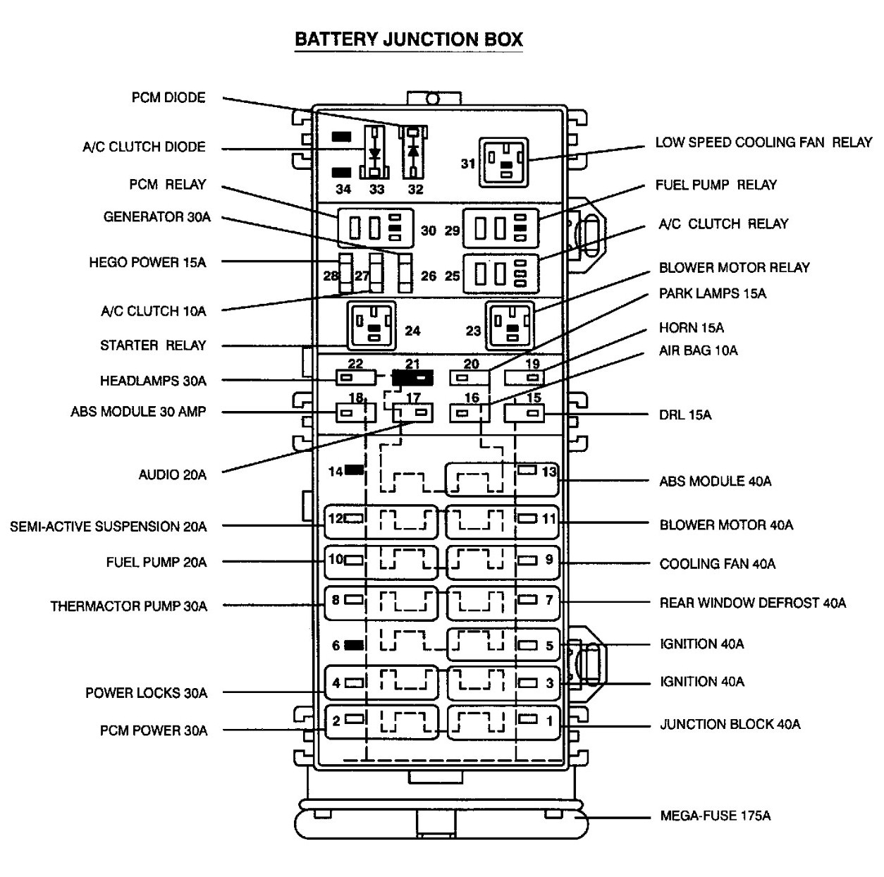 2000 lincoln navigator heater diagram html
