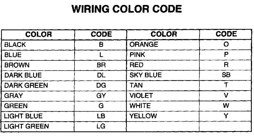 gm wiring harness color code trusted wiring diagram rh dafpods co gm steering column wiring color codes gm wiring color codes