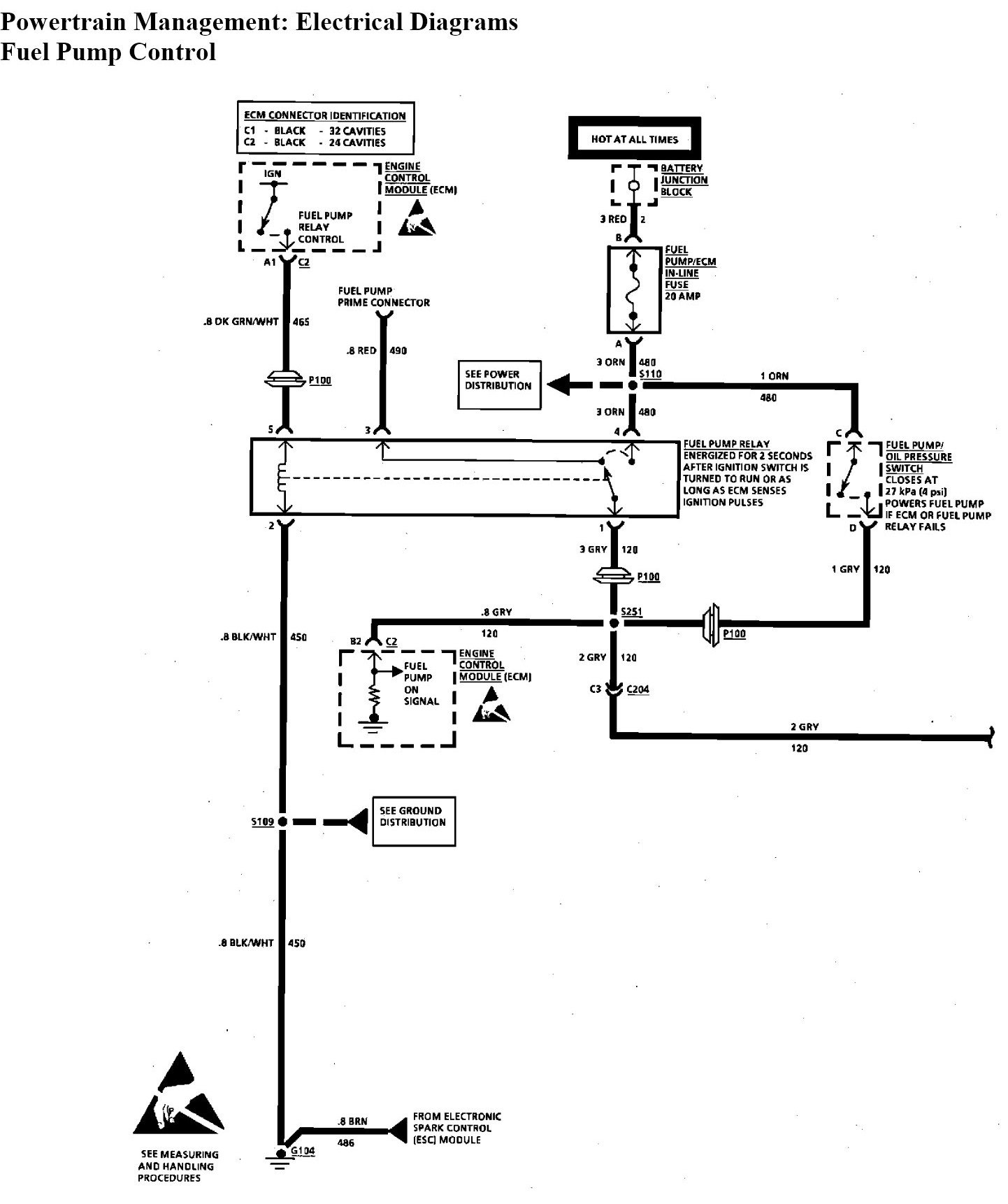 1996 Buick Roadmaster Wiring Diagram