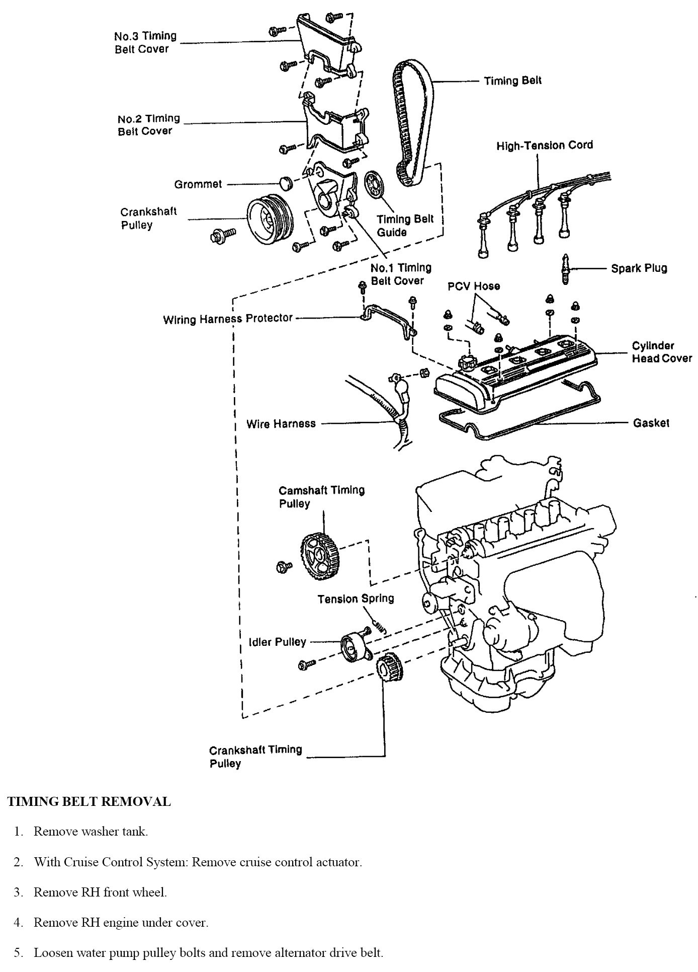 1994 Acura Legend Serpentine Belt Routing And Timing Belt Diagrams