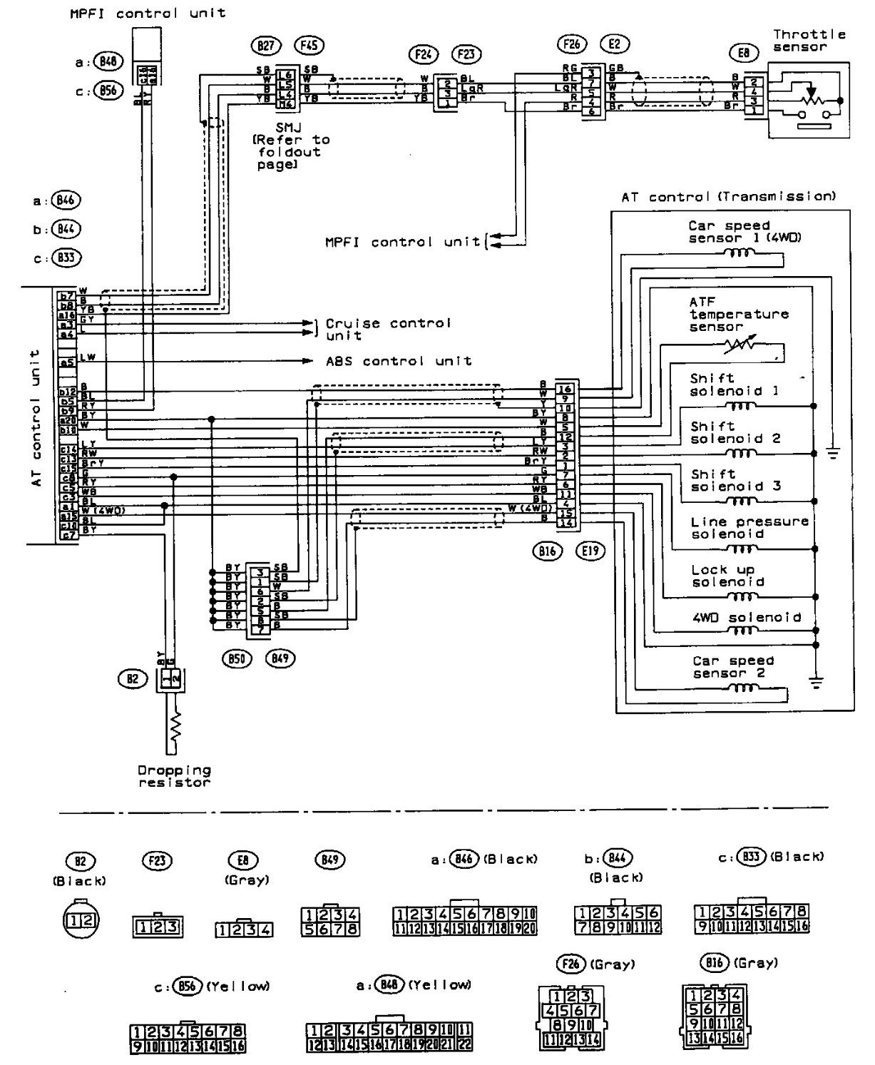 2001 Subaru Outback Radio Wiring Diagram - Wiring Diagram