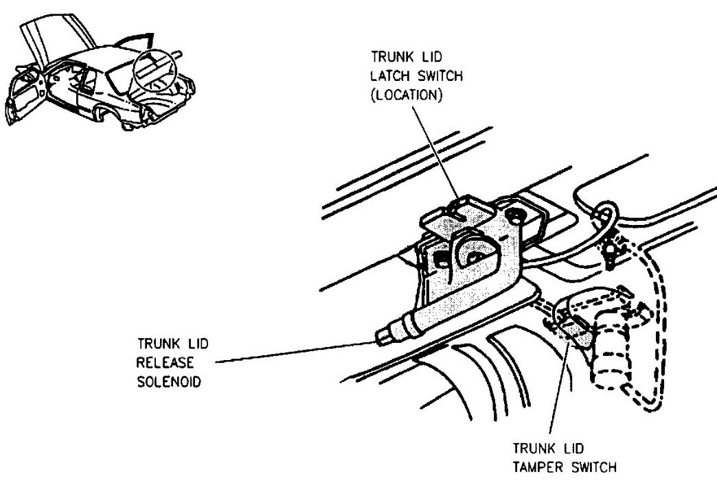 service manual  how to fix 2006 cadillac sts trunk latch