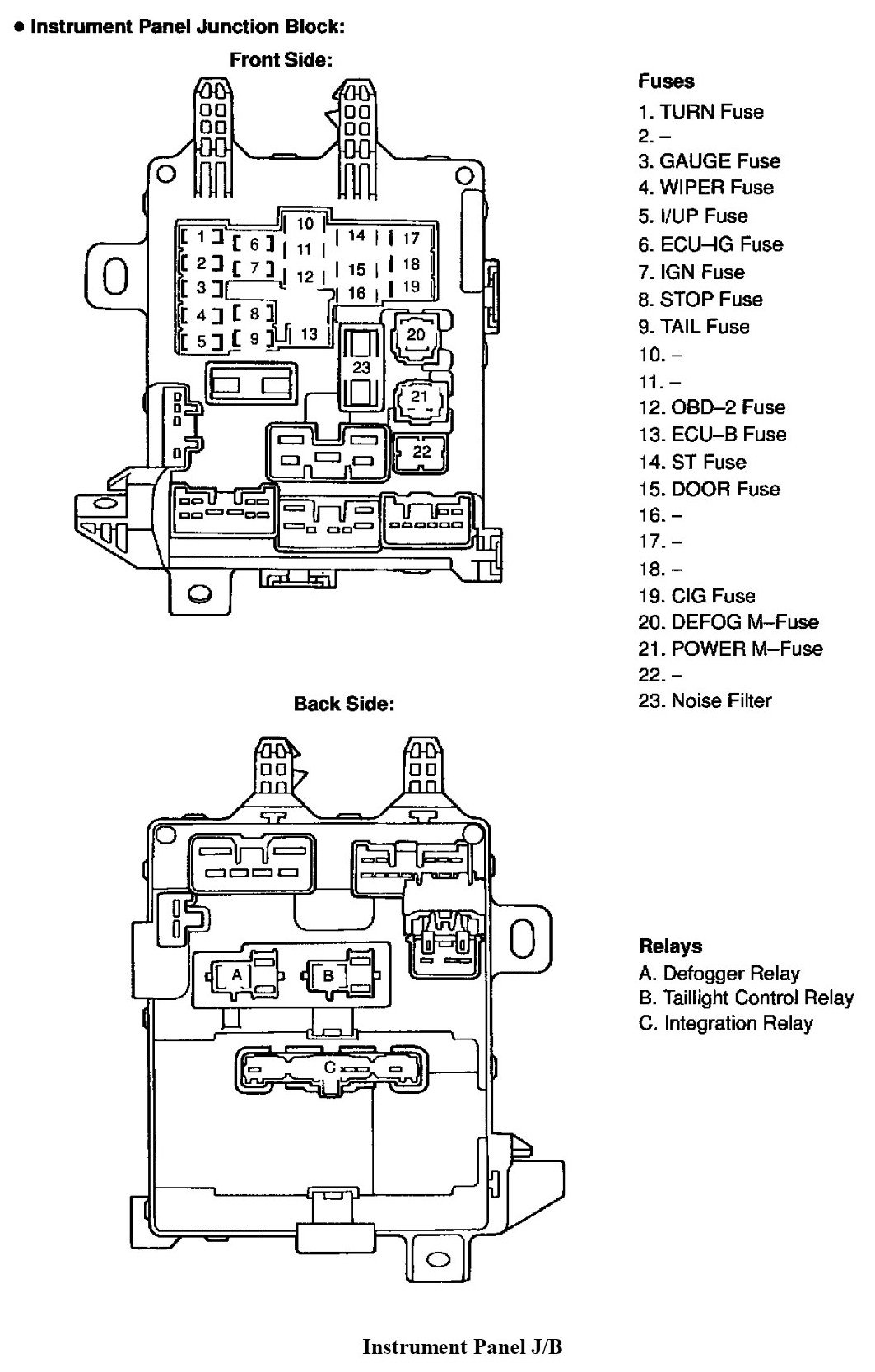 2010 02 25_053142_fuse_0000 i have a 1999 toyota corolla ce and out of no where my radio and toyota corolla 2007 interior fuse box diagram at bakdesigns.co