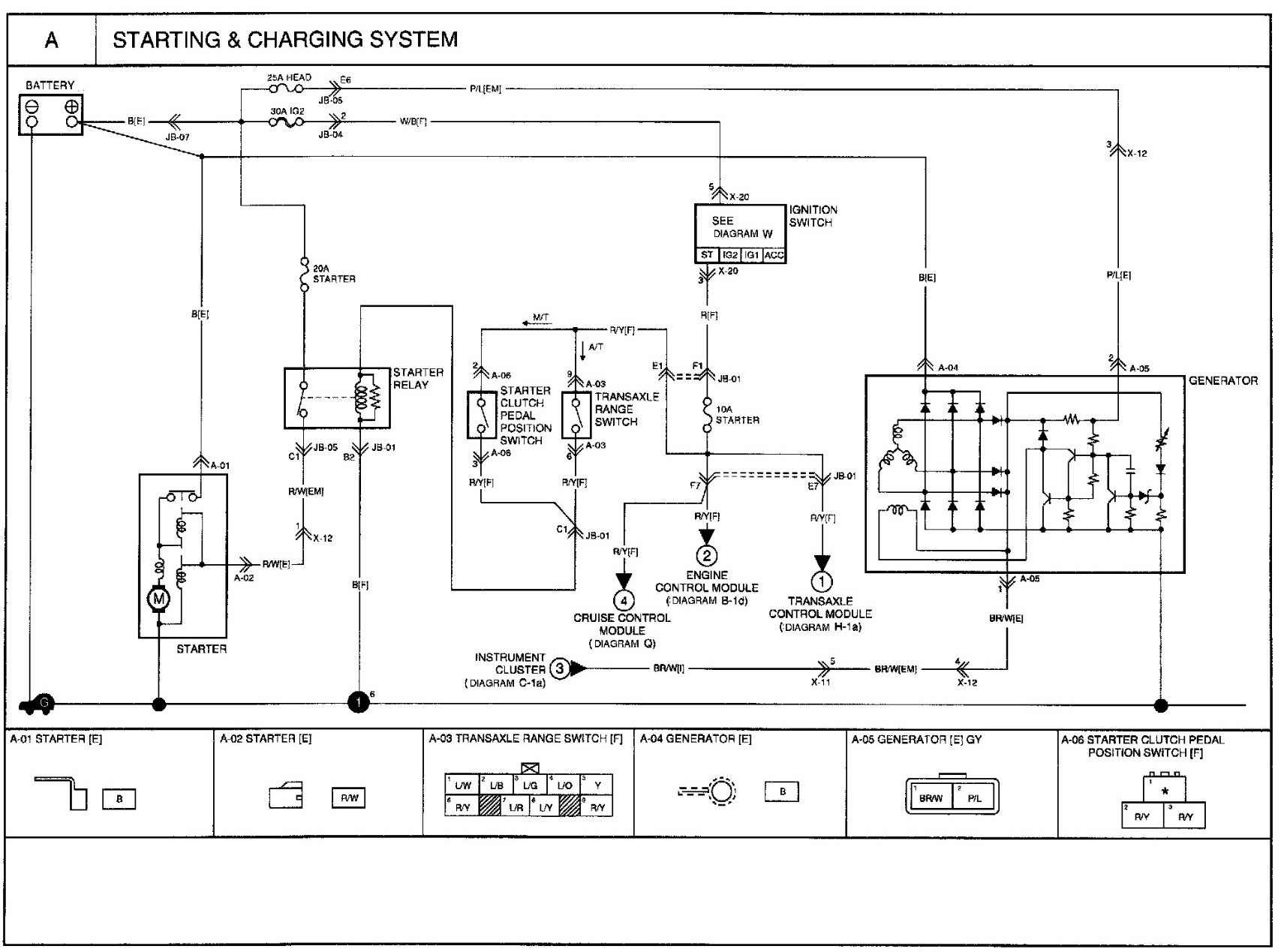i have a 2003 kia spectra it will not start in park, even ... kia start wiring diagram capacitor start wiring diagram
