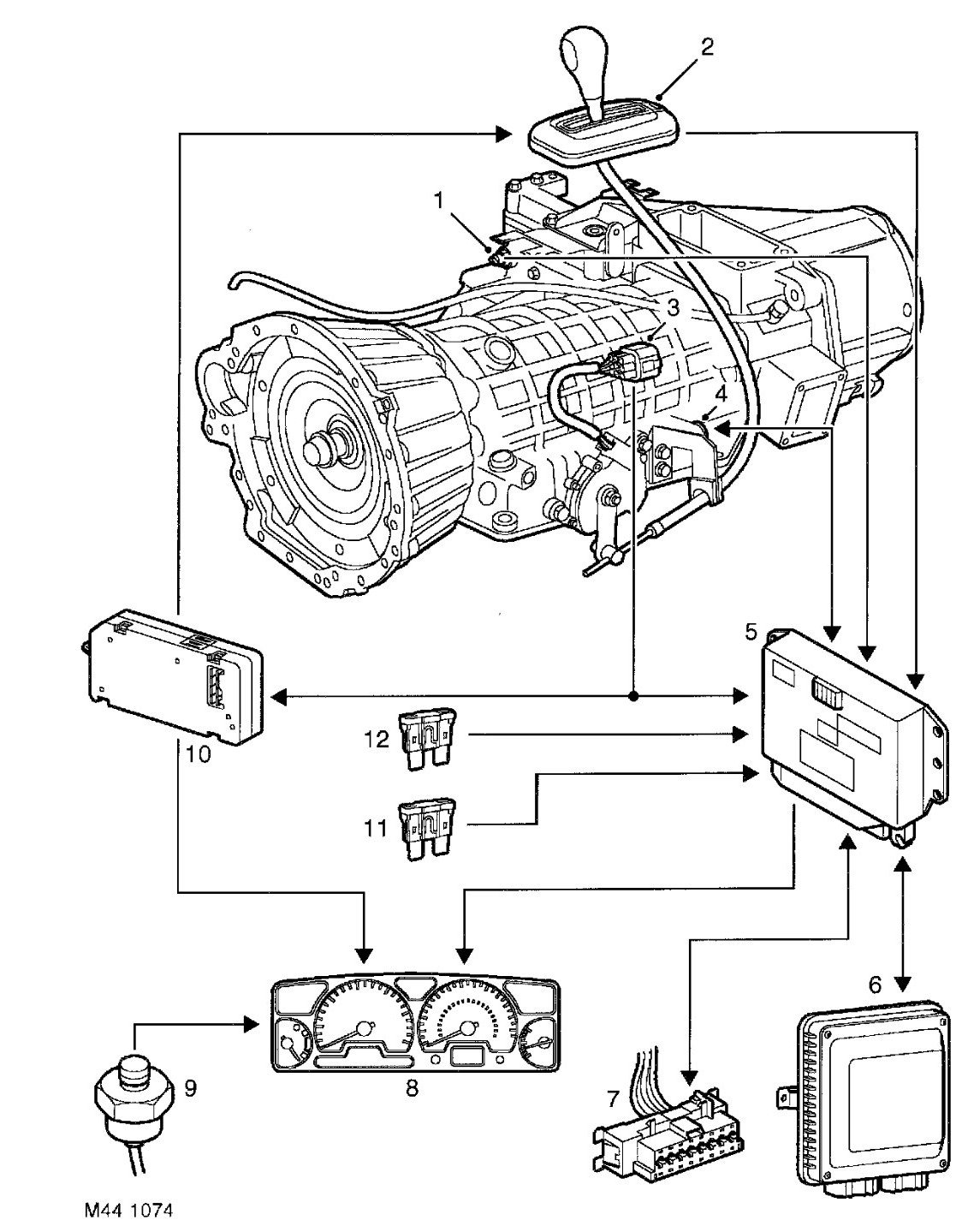 Where Does The Vehicle Speed Sensor Goes A 2000 Land Rover