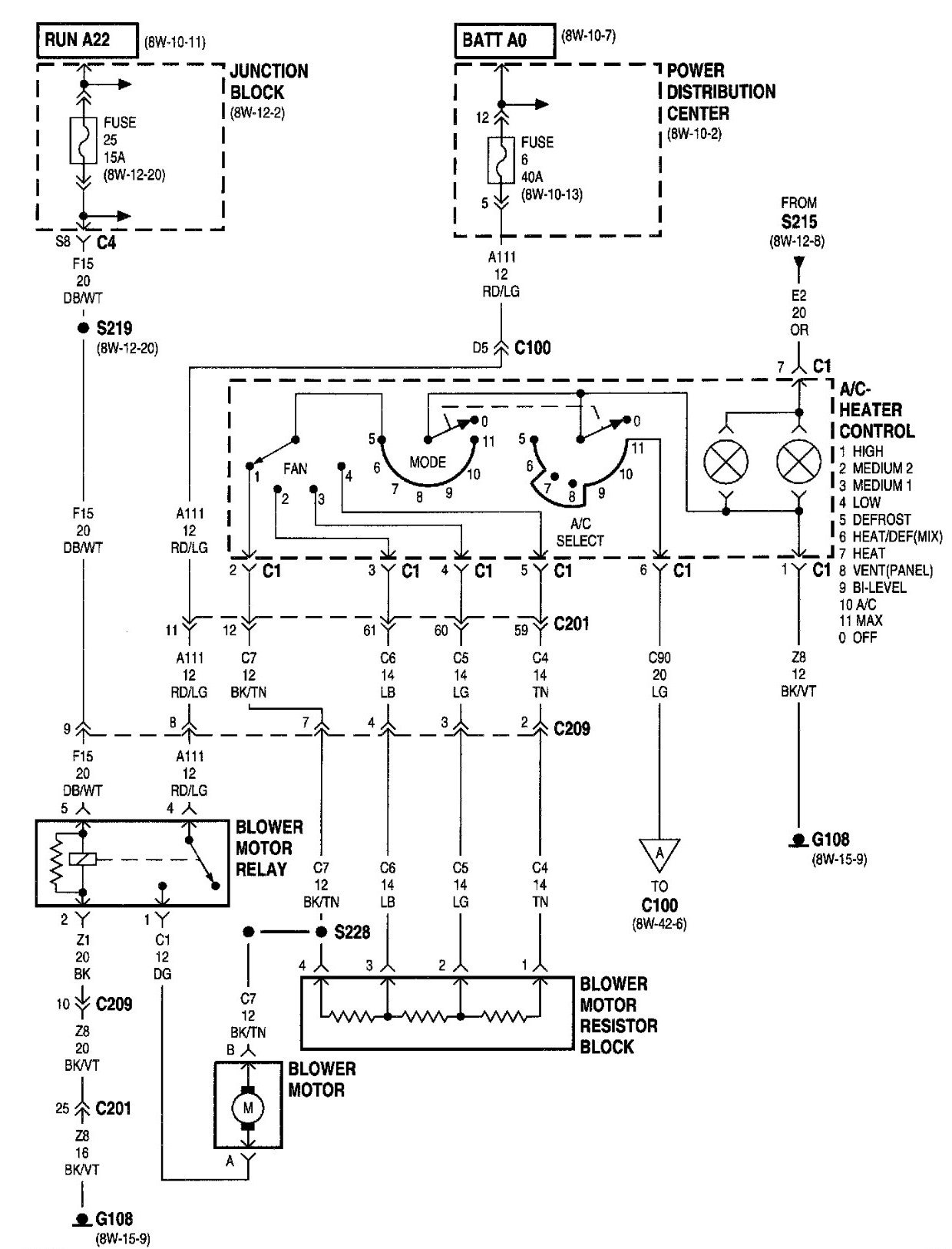 jeep schematics wiring diagram libraries