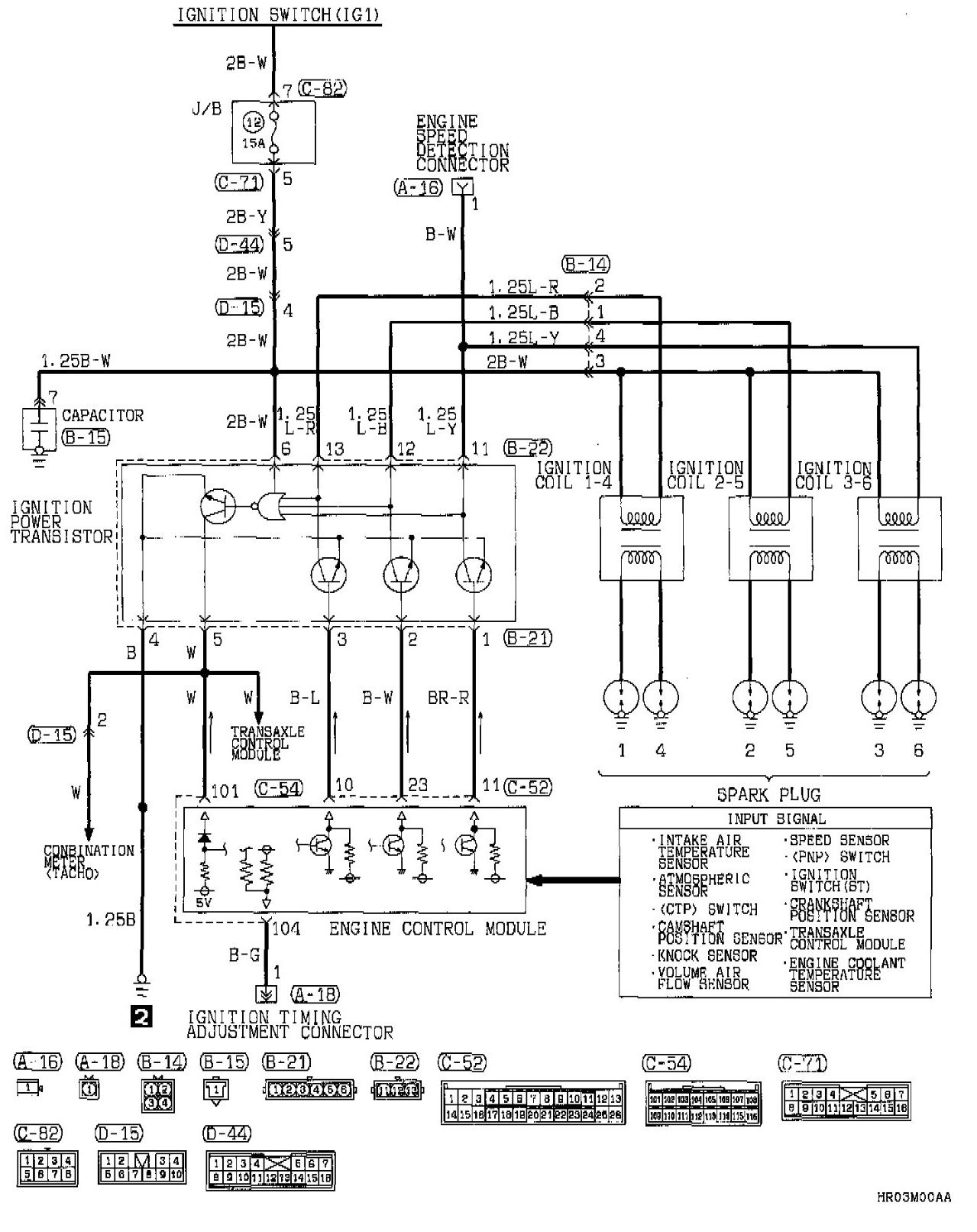 mitsubishi distributor wiring diagram ignition coil distributor wiring diagram engine scheme for your