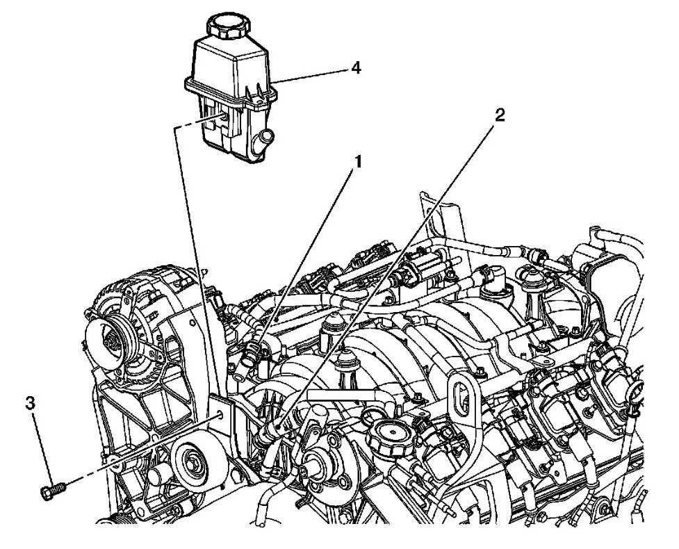 Where do you add power steering fluid in a 2005 Gran prix?