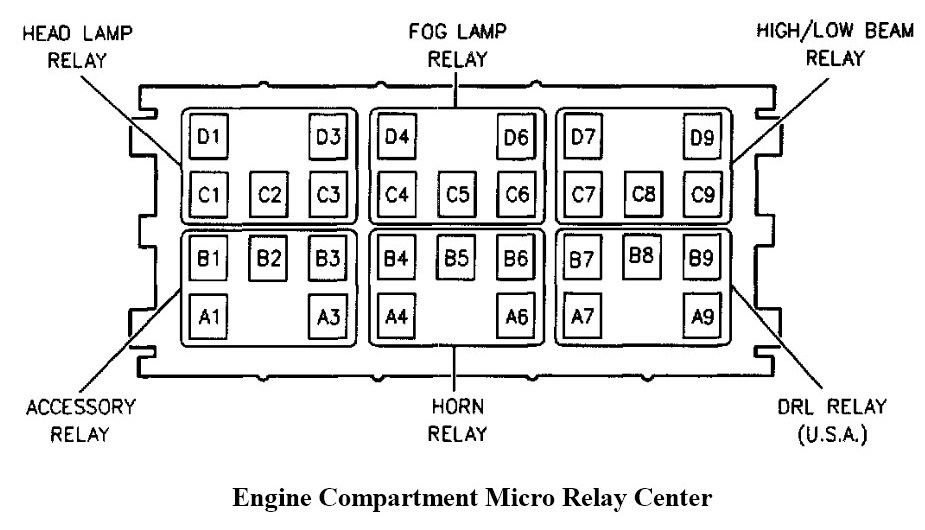 Graphic: Cadillac Concours Power Window Wiring Diagram At Eklablog.co