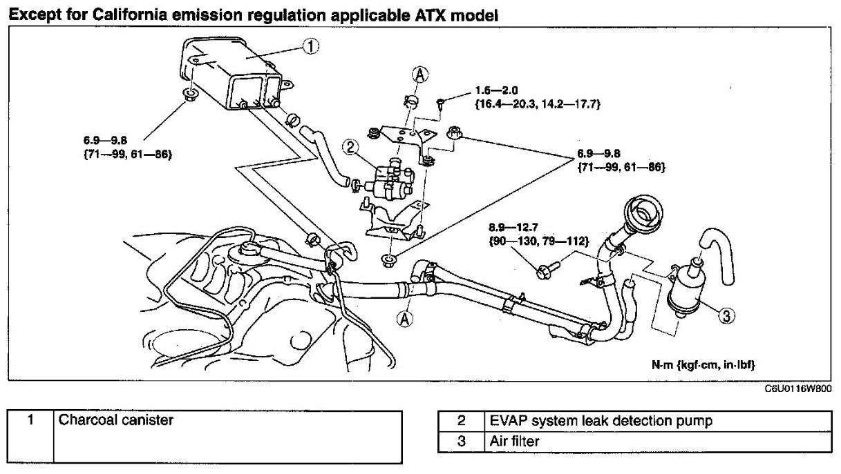 Mazda 6 Fuel Filter Location 2 3 2009 Wiring Diagrams P2407 Code On 2007 2006