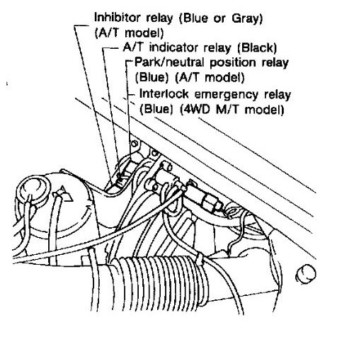 2009 Nissan Altima Qr25de Engine  partment Diagram likewise 1997 Infiniti Qx4 Wiring Diagram And Electrical System Service And Troubleshooting besides 2000 Nissan Frontier Wiring Diagram likewise T19141955 Firing order nissan frontier v6 05 likewise 2004 Acura Mdx Engine. on frontier wiring diagram