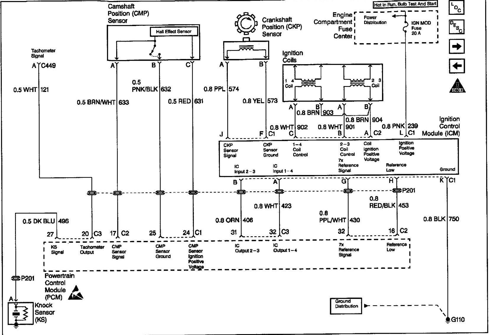 For A 1996 Pontiac Grand Am Se Engine Wiring Diagram FULL HD Version Wiring  Diagram - CAUSAL-LOOP-DIAGRAM.EMBALLAGES-SOUS-VIDE.FR Diagram Database - EMBALLAGES-SOUS-VIDE.FR