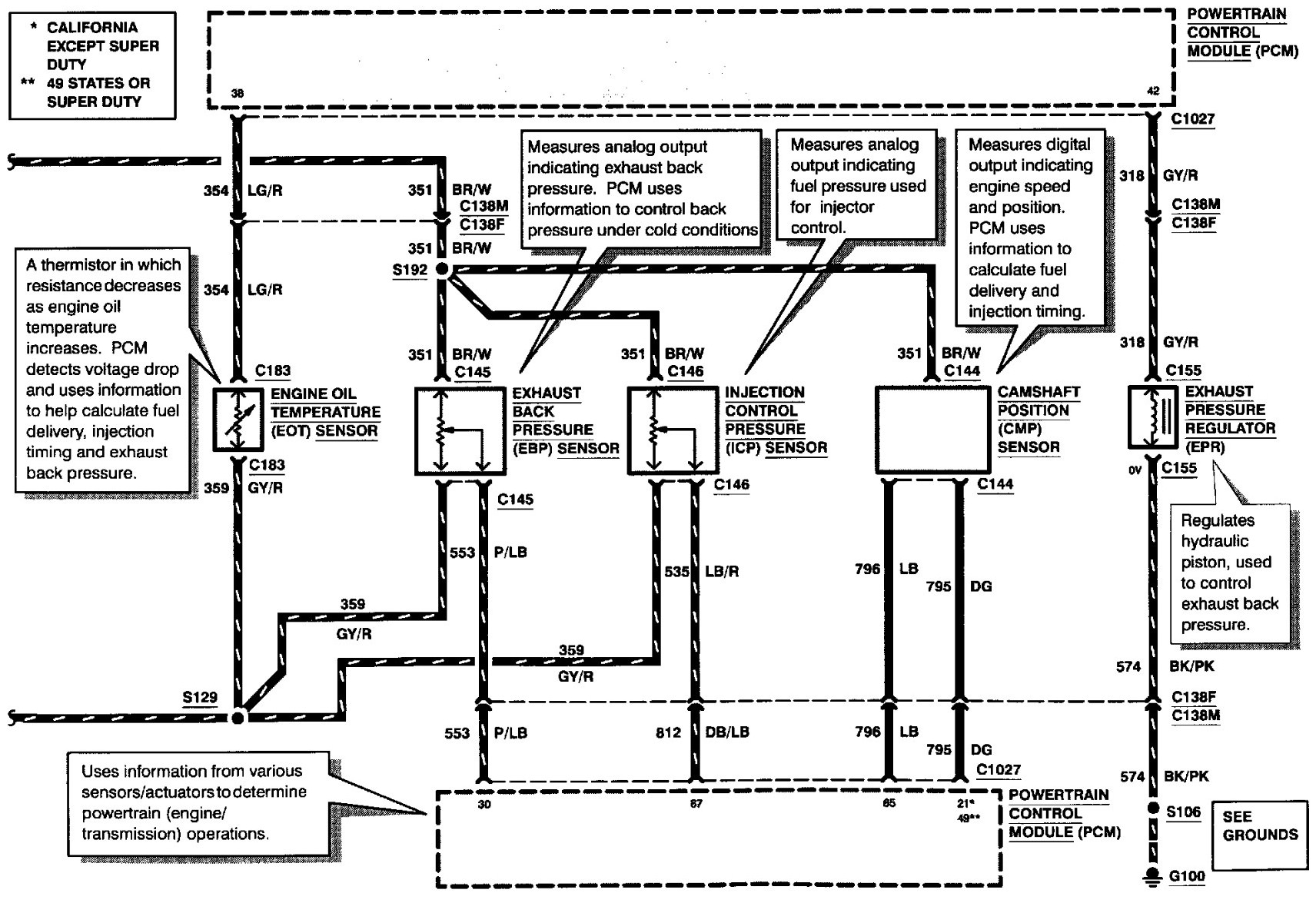 Wiring Diagram For 1996 Powerstroke