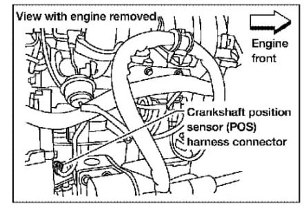 Solved Location Of Crankshaft Position Sensor Fixya Html