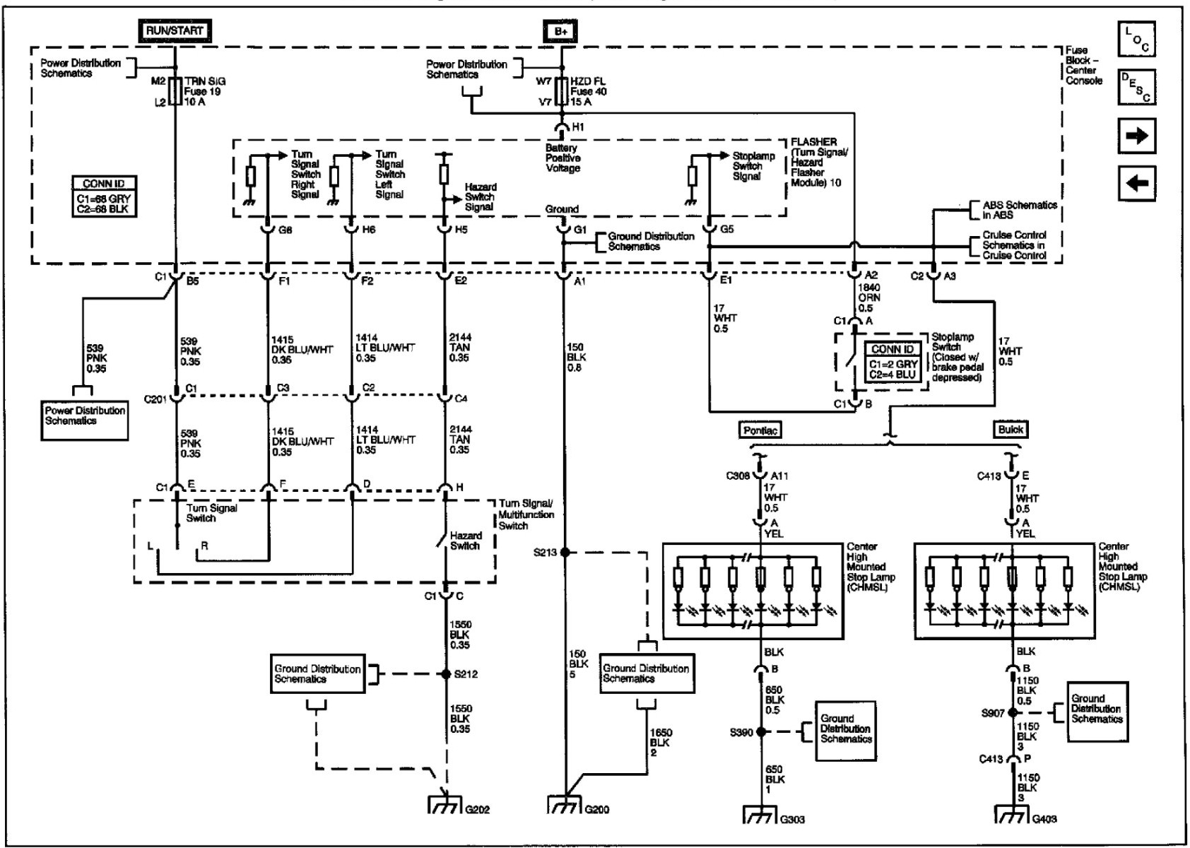 2000 Pontiac Bonneville Wiring Diagram Data Schema 2009 Subaru Forester Power Window 2003 Radio Simple 1998 Montana Schematic