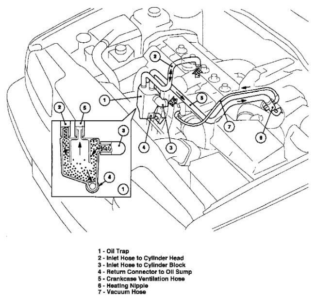 Volvo V70 Xc Moreover Volvo 850 Vacuum Hose Diagram On 2000 Volvo