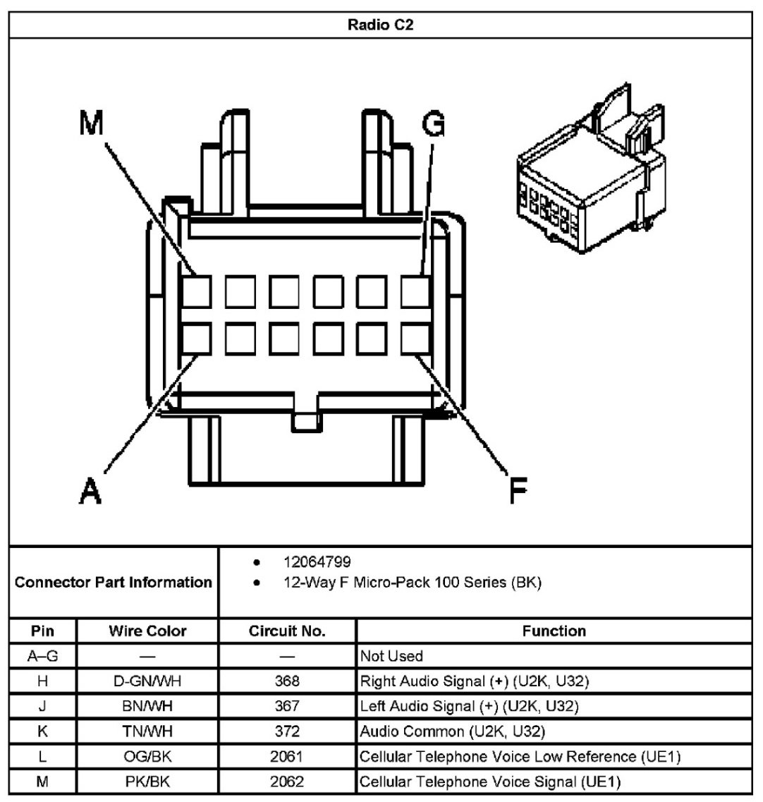 2005 Chevy Malibu Classic Wiring Diagram Guide And Troubleshooting Fuse Third Level Rh 1 6 22 Jacobwinterstein Com Motor Chevrolet Parts Illustration
