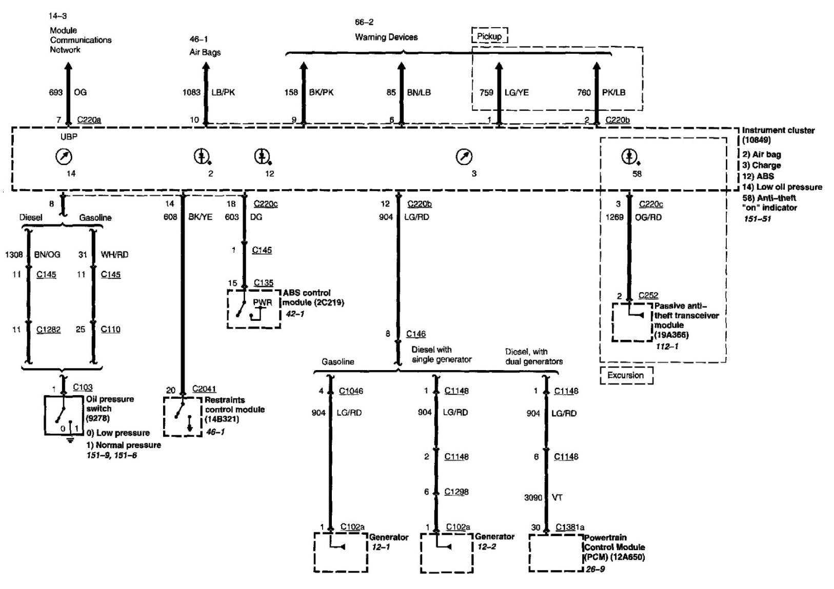 2004 F250 V10 Oil Pressure Gauge Registers No Mechanic Here Is A Wire Diagram Let Me Know If You Have Questions Thanks This Either Means Sender Wiring Or Cluster Has Failed Picture Of And