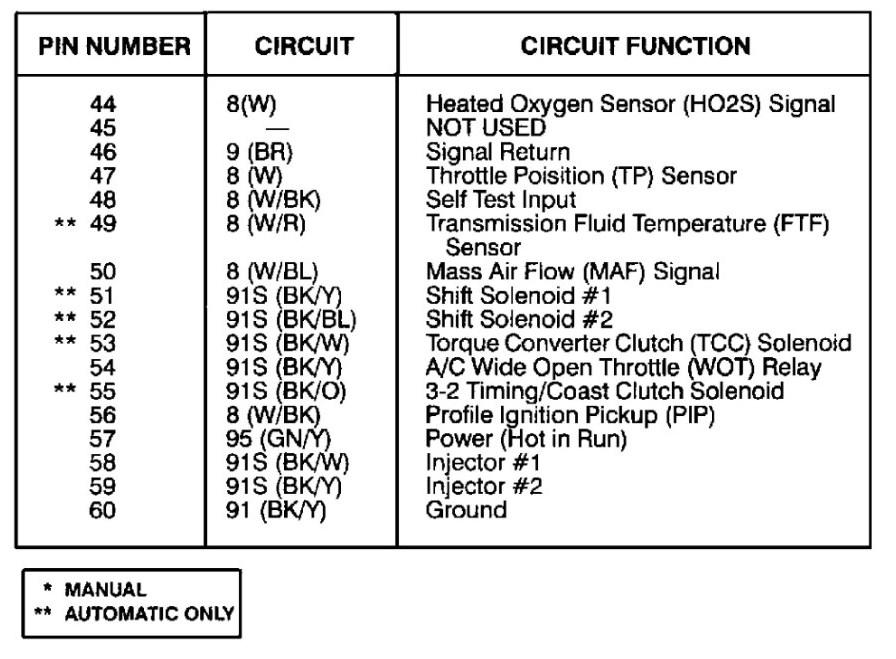 95 Mystique Engine Cooling Fan Won U0026 39 T Run  Pulled Relays