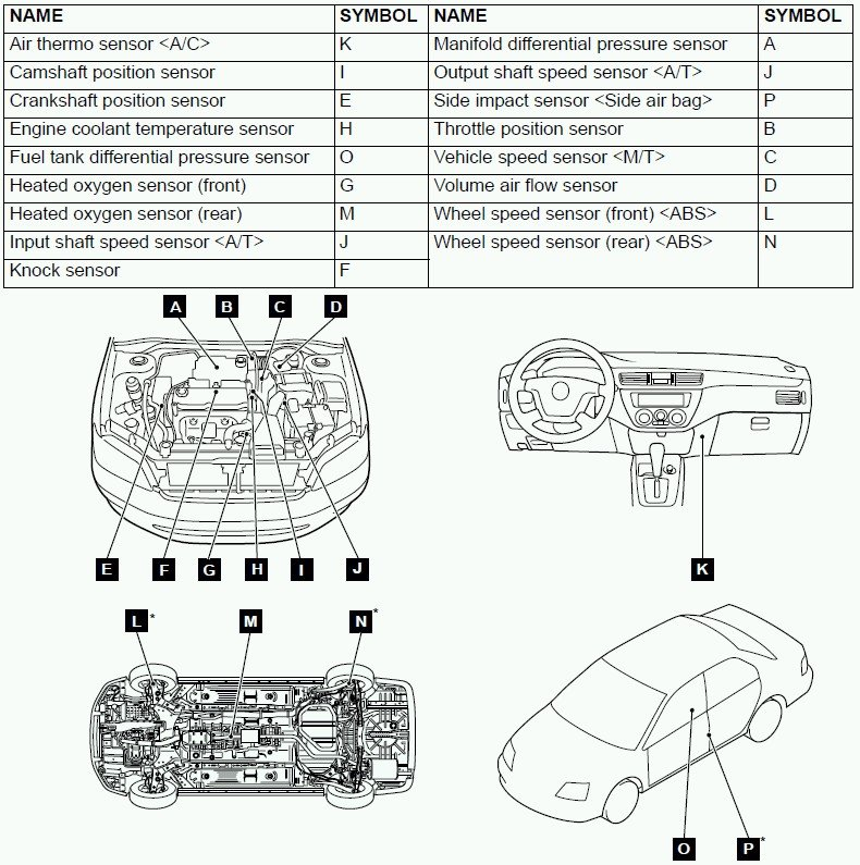 Locations Of Three Speed Sensors In 2002 Lancer  Automatic