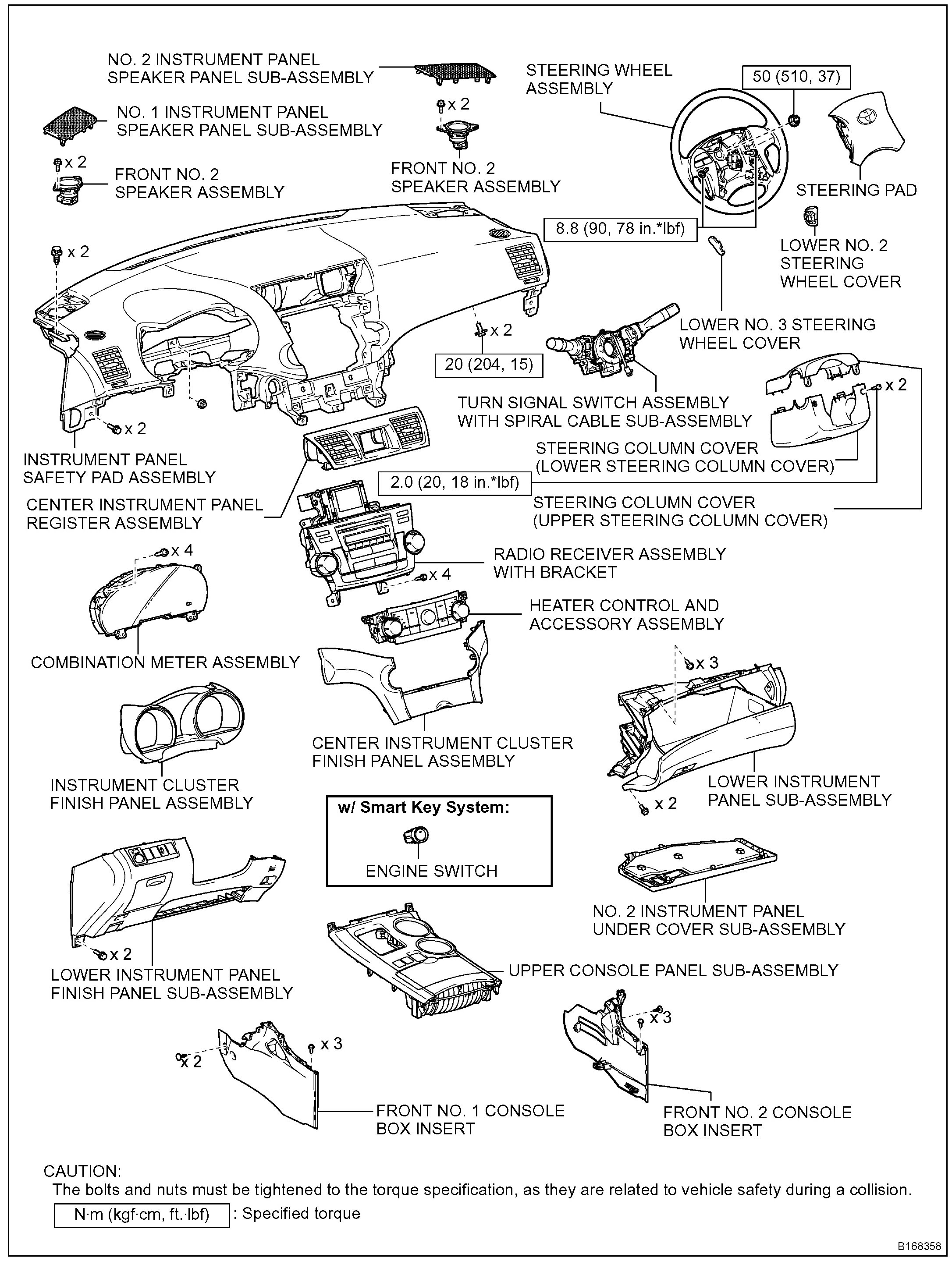 How Do You Replace The Console Lid On A 2010 Highlander Toyota Kluger Fuse Box Location Graphic