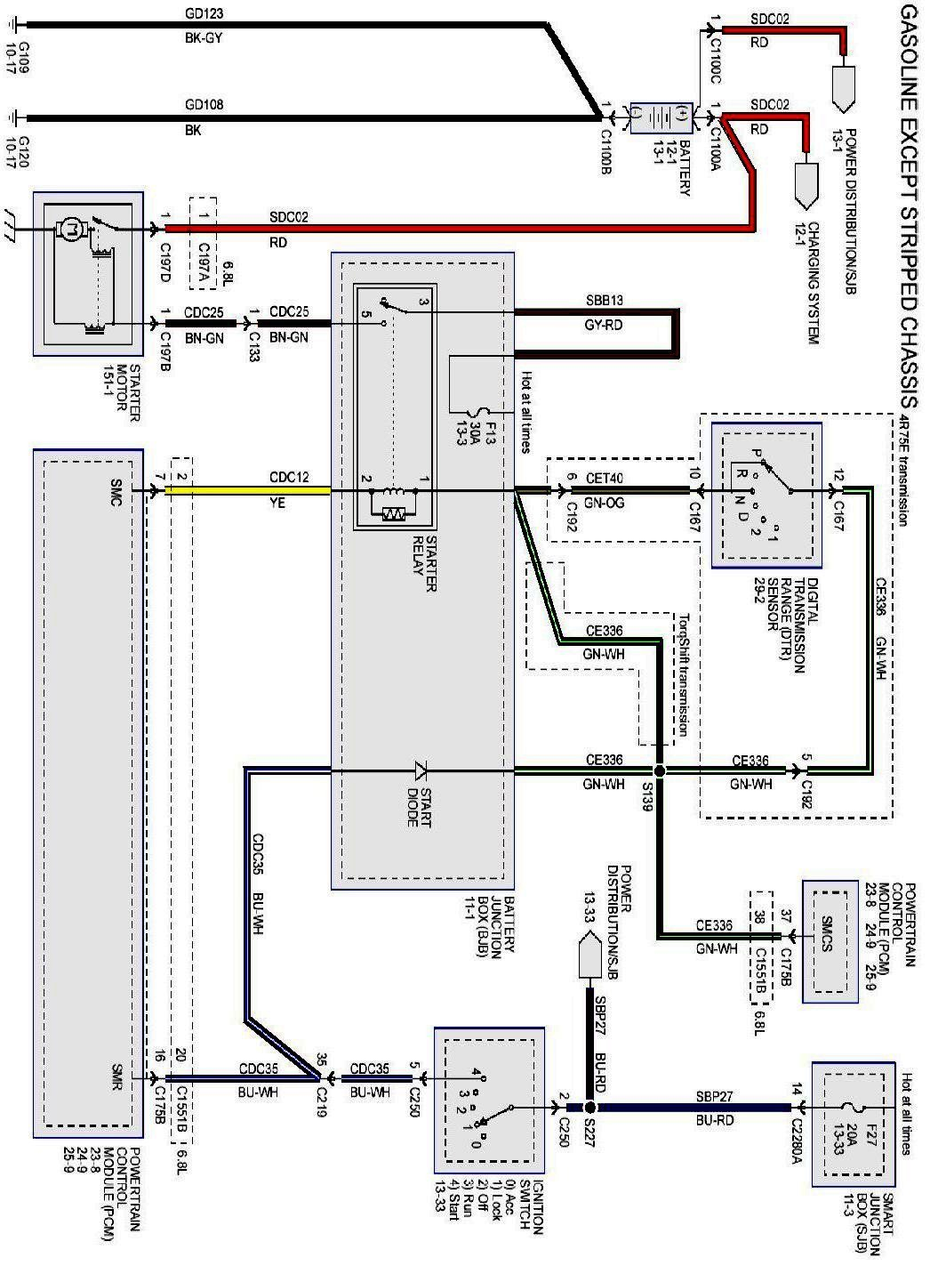 2014 E 450 Fuse Box Diagram Wiring Library 2013 Ford F250 Summary U003e Eseries E450 1995 F 250