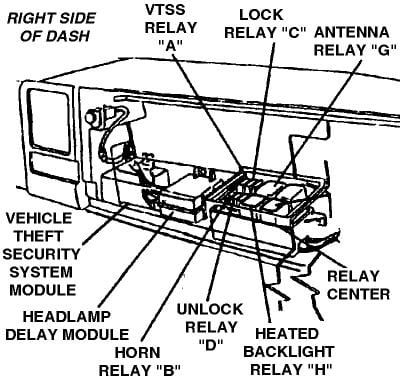 1993 jeep grand cherokee laredo wiring diagram with 3f1z4 1995 Jeep Grand Cherokee Limited on Jeep Cherokee Horn Wiring also Jeep Cherokee Xj Fuse Diagram additionally Identificando Un Sensor De Oxigeno Malo furthermore 7x3ew Grand Cherokee Jeep Sometimes Doesn T Start Instrume furthermore Intrepid Headlight Wiring Diagram.