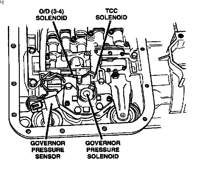 Dodge Truck Transmission Shifting Problems