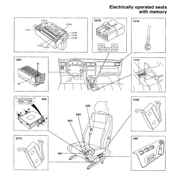 Electric seat will not move forward or back