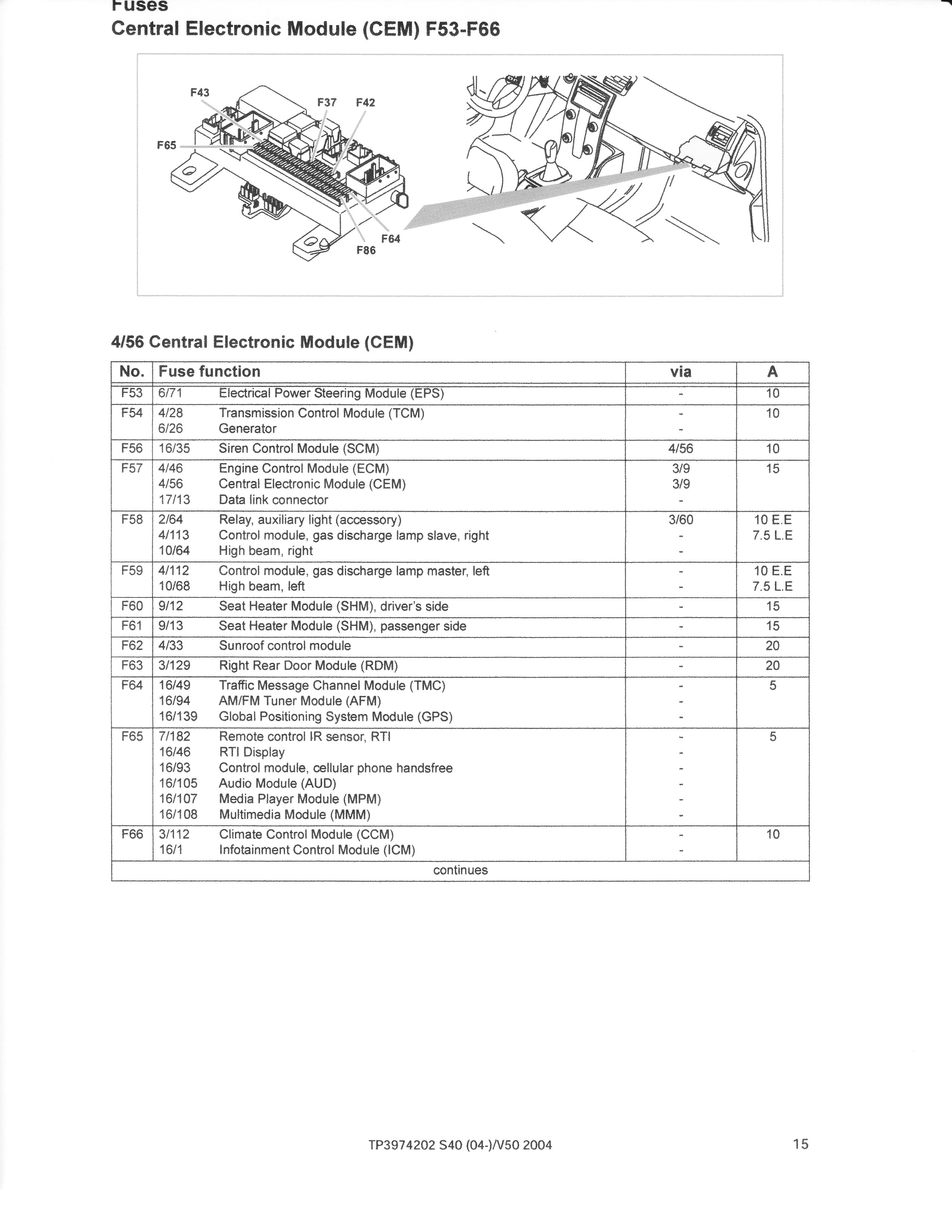 2004 Volvo Xc90 Fuse Box Diagram Great Design Of Wiring Engine Relay 2003 Free Image 2000 S40 Location Wagon