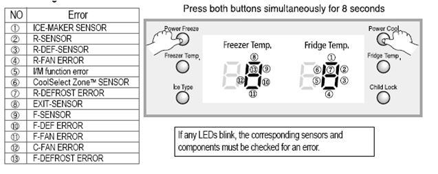 We Have A Samsung Fridge Freezer Model Srs583hdp The