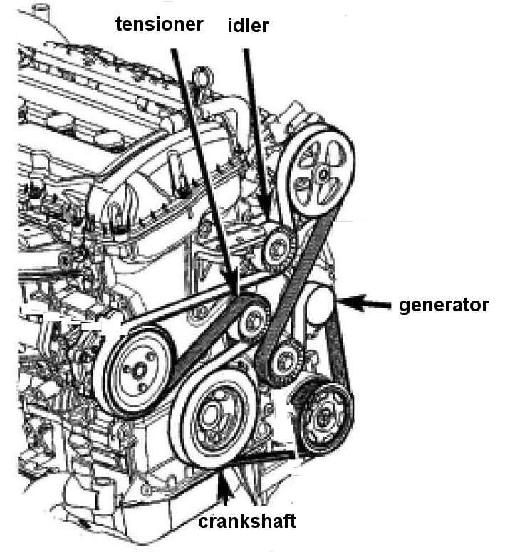 2010 Jeep Liberty Belt Diagram Html