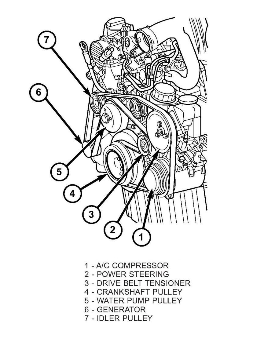 dodge sprinter 2 7 engine diagram not lossing wiring diagram Radio Wiring Diagram 2002 Chrysler Town and Country i need a belt routing diagram for a 2005 dodge sprinter rh justanswer 2 7 liter chrysler engine diagram 2 7 liter chrysler engine diagram