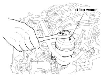 Excellent Oil Filter Located Contemporary - Best Image Schematics ...