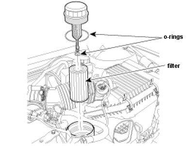 2015 Kia Sedona Engine Diagram