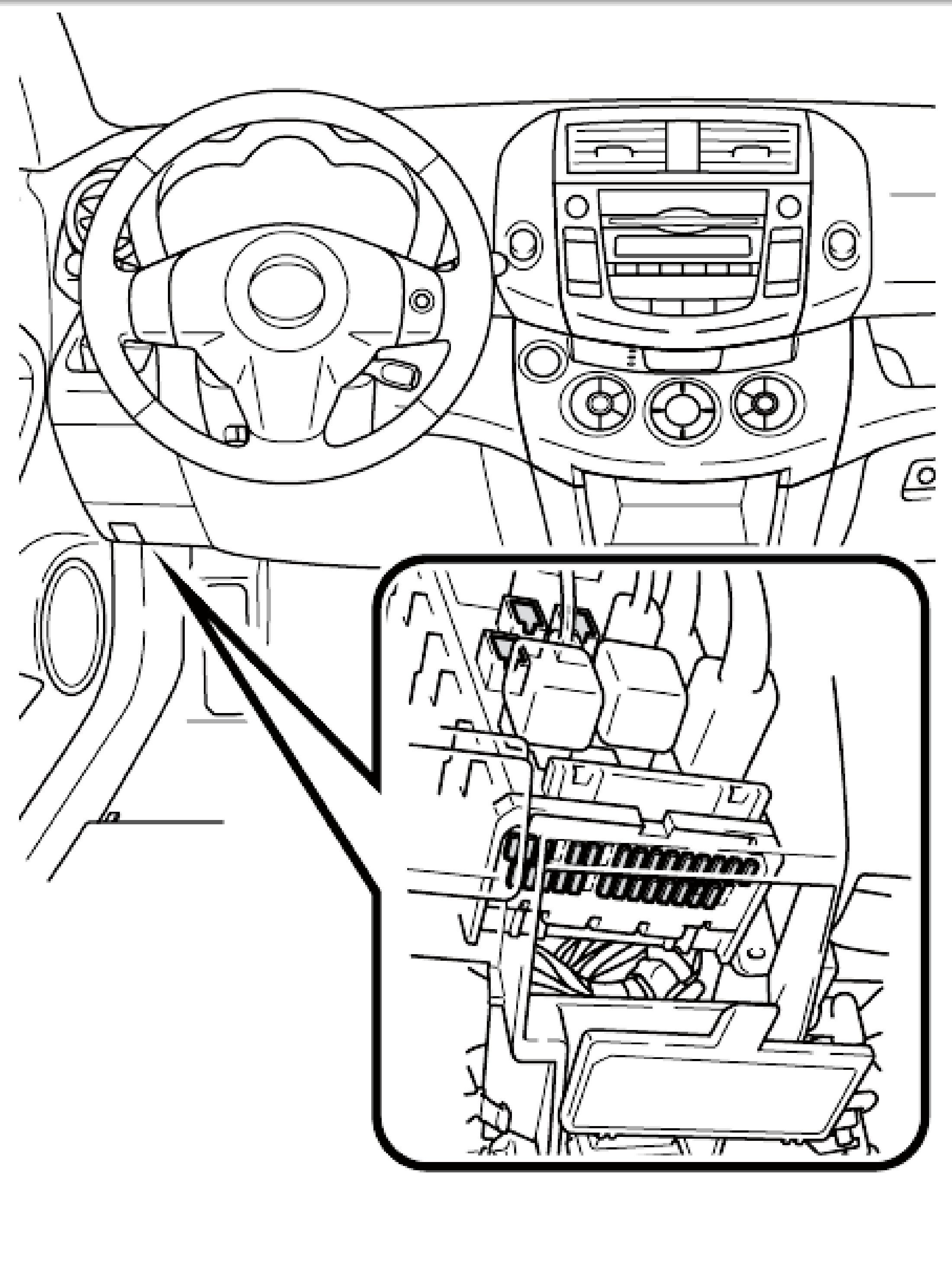 1999 Rav4 Fuse Box Data Wiring Diagram Today Transit Connect Fuse Diagram  2000 Rav4 Fuse Diagram