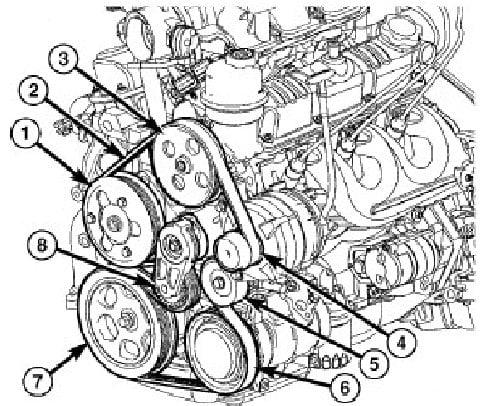 I Need The Serpentine Belt Diagram For A 2005 Chrysler Pacifica 38l. Ron Z Chrysler Tech. Chrysler. 2007 Chrysler Pacifica Engine Pulley Diagram At Scoala.co