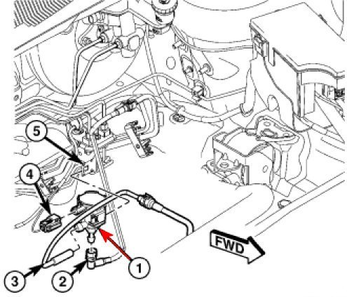 Specifically What Doesdiagnostic Code P0456 For Dodge Caliber Mean