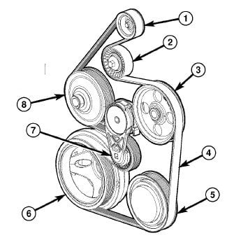 2010 dodge 2500 5.7 hemi serpentine diagram