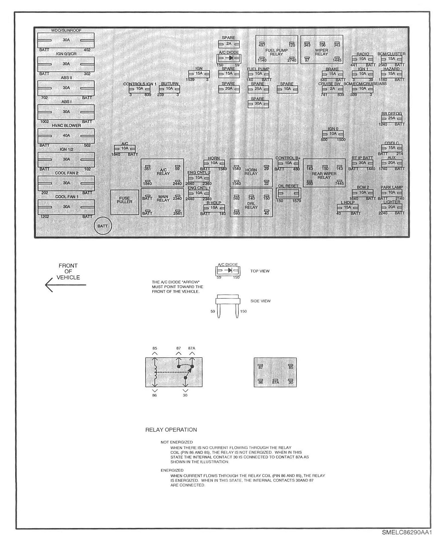 Saturn L200 Fuse Box Diagram Wiring Libraries Ford Granada L100 Onlinesaturn Ac Library