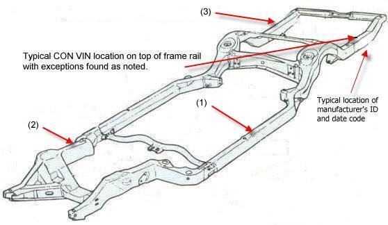 4rcan Chevrolet Impala Find Vehicle Id Number on 1965 Ford Fairlane Wiring Diagram