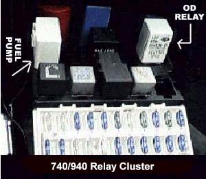 My turn signals on my 1993 Volvo 940 station wagon are not working  Volvo Fuse Box on 94 ford probe fuse box, 94 buick century fuse box, 94 jeep cherokee fuse box, 94 honda civic fuse box, 94 mitsubishi mirage fuse box, 94 mercury tracer fuse box,