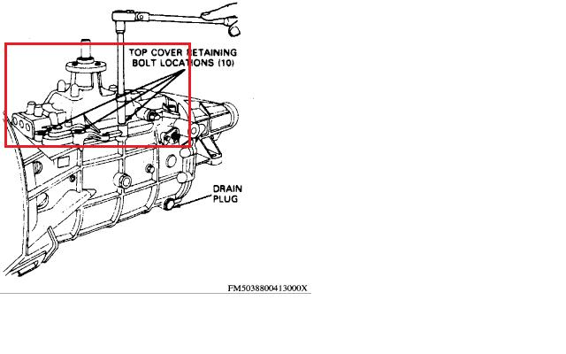 1995 f150 with a m5r2 manual transmission, 1st and 2nd ... 08 ford f 150 fuse box diagram ford f 150 manual transmission diagram