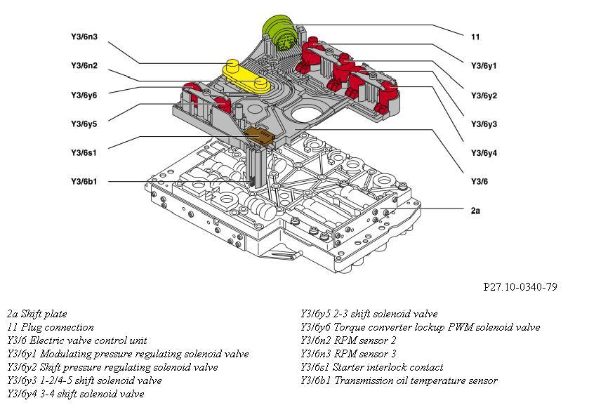 2002 c240