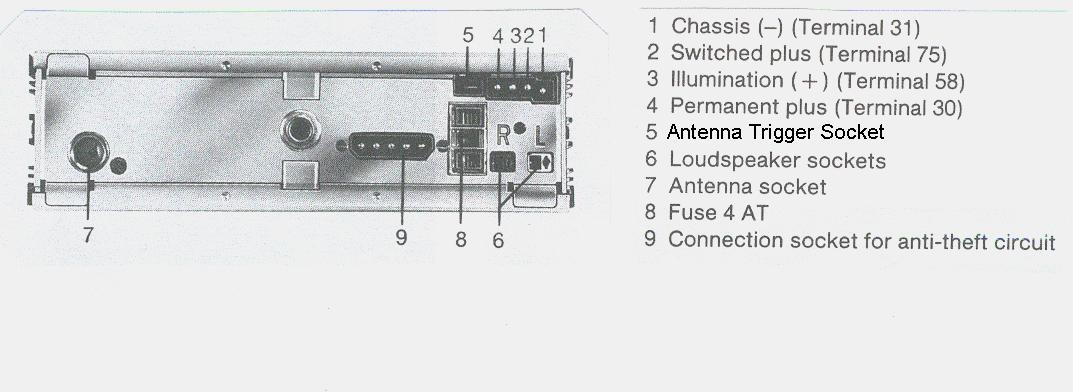 What Are The Radio Wire Colors For The 86 Mercedes Benz