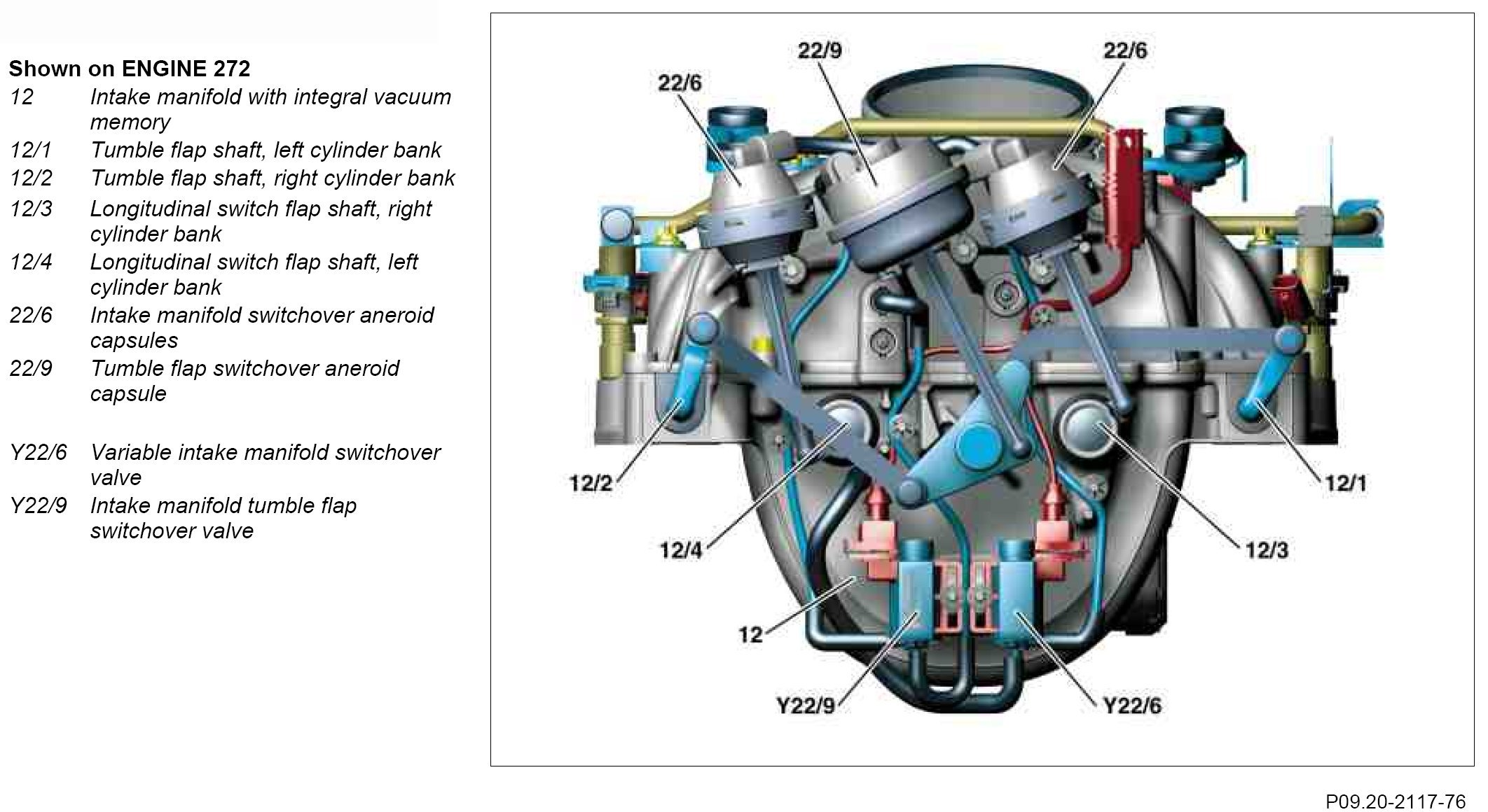 Ford Ranger 2 5 Engine Diagram Jeep Wrangler 2 5 Engine