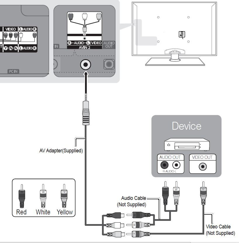 How Do I Hook Up My Original Xbox To My Samsung Led Smart Tv