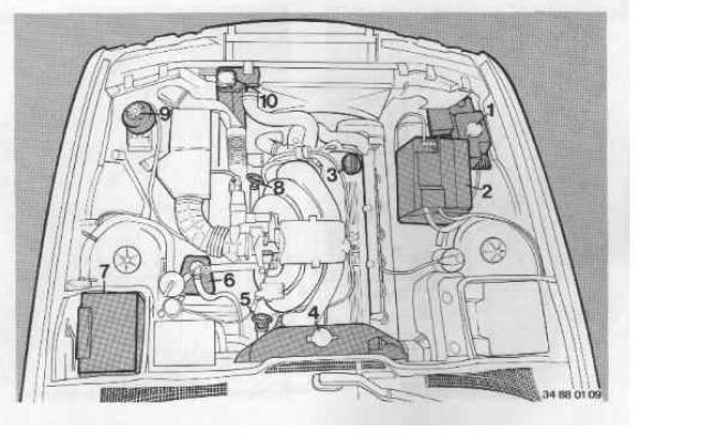 95 bmw 525i engine diagram circuit diagram symbols u2022 rh blogospheree com 1999 BMW 528I Engine Diagram 2006 BMW 325I Engine Diagram