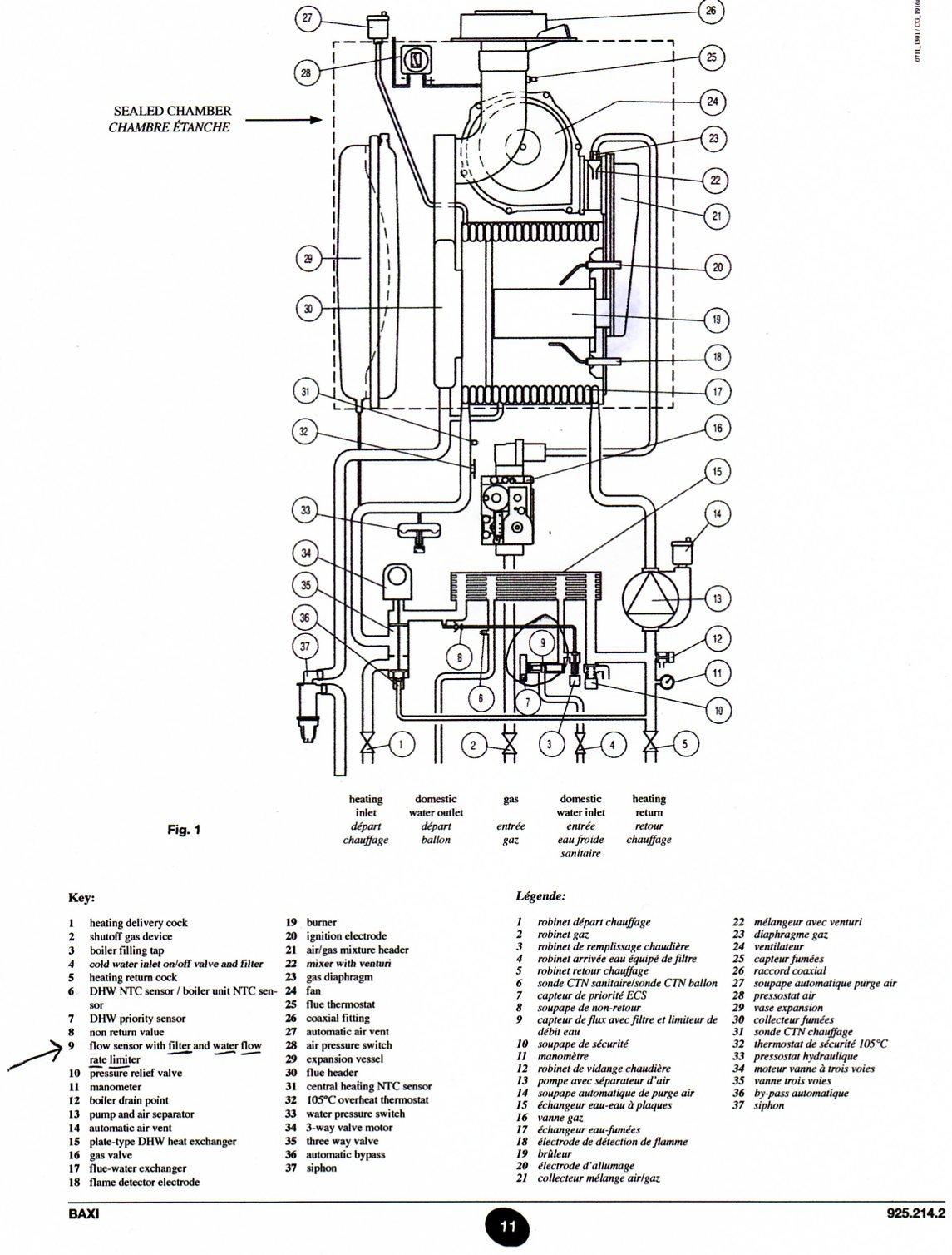 columbia step ballast wiring diagram c9d17 baxi luna ht 330 manual wiring library  c9d17 baxi luna ht 330 manual wiring